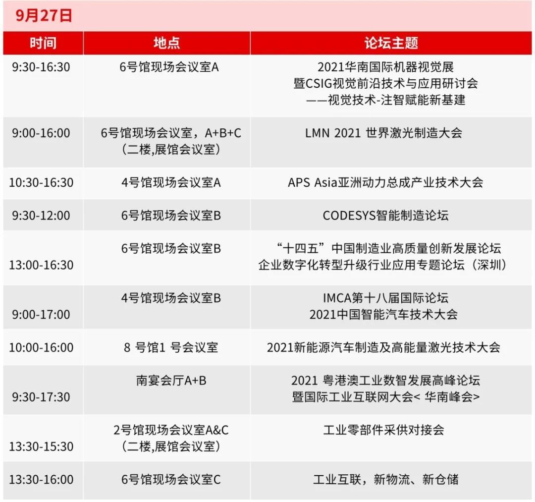 27日同期论坛议程一览
